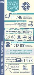 інфографіка_підсумки року